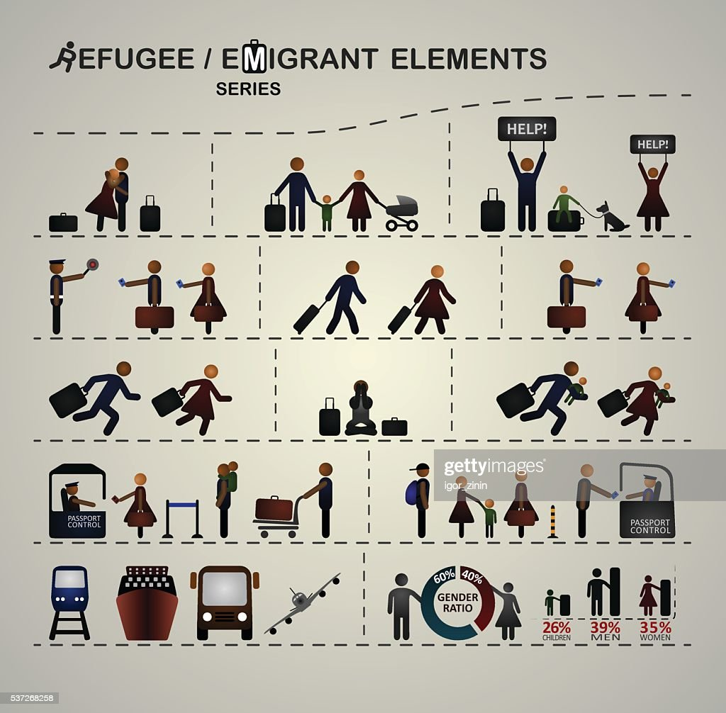 Set of elements for infographics on the theme of immigration