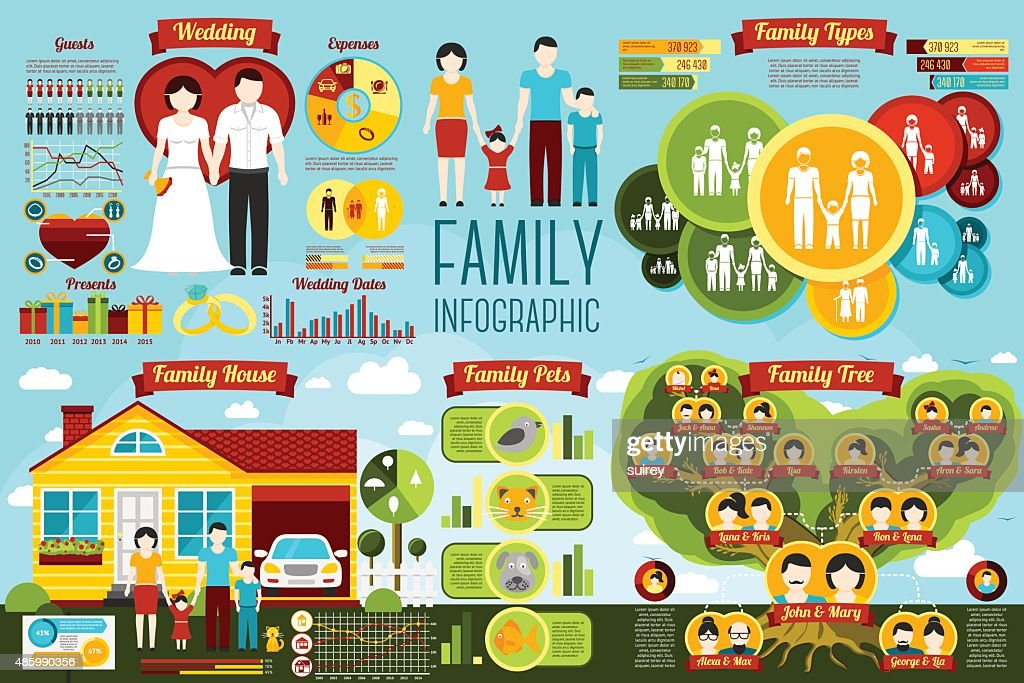 Set of family infographics - wedding, types, house, genealogical tree