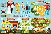 Set of family infographics - wedding, types, house, genealogical tree