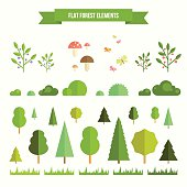 Set of flat forest elements