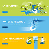 Set of flat line design web banners for environment