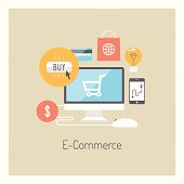 Set of flat online shopping and e-commerce icons