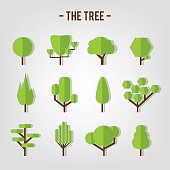 Set of flat tree