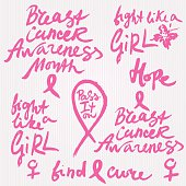 Set of Hand Drawn Vector Breast Cancer Awareness Calligraphy