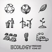 Set of handdrawn ECOLOGY icons  - recycle sign, green earth