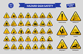 set of hazard sign safety