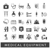 Set of icons presenting various medical equipment