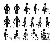 Set of icons which represent people using various orthopedic equipment.
