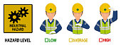 Set of industrial worker is gesturing hand sign ( high low average)