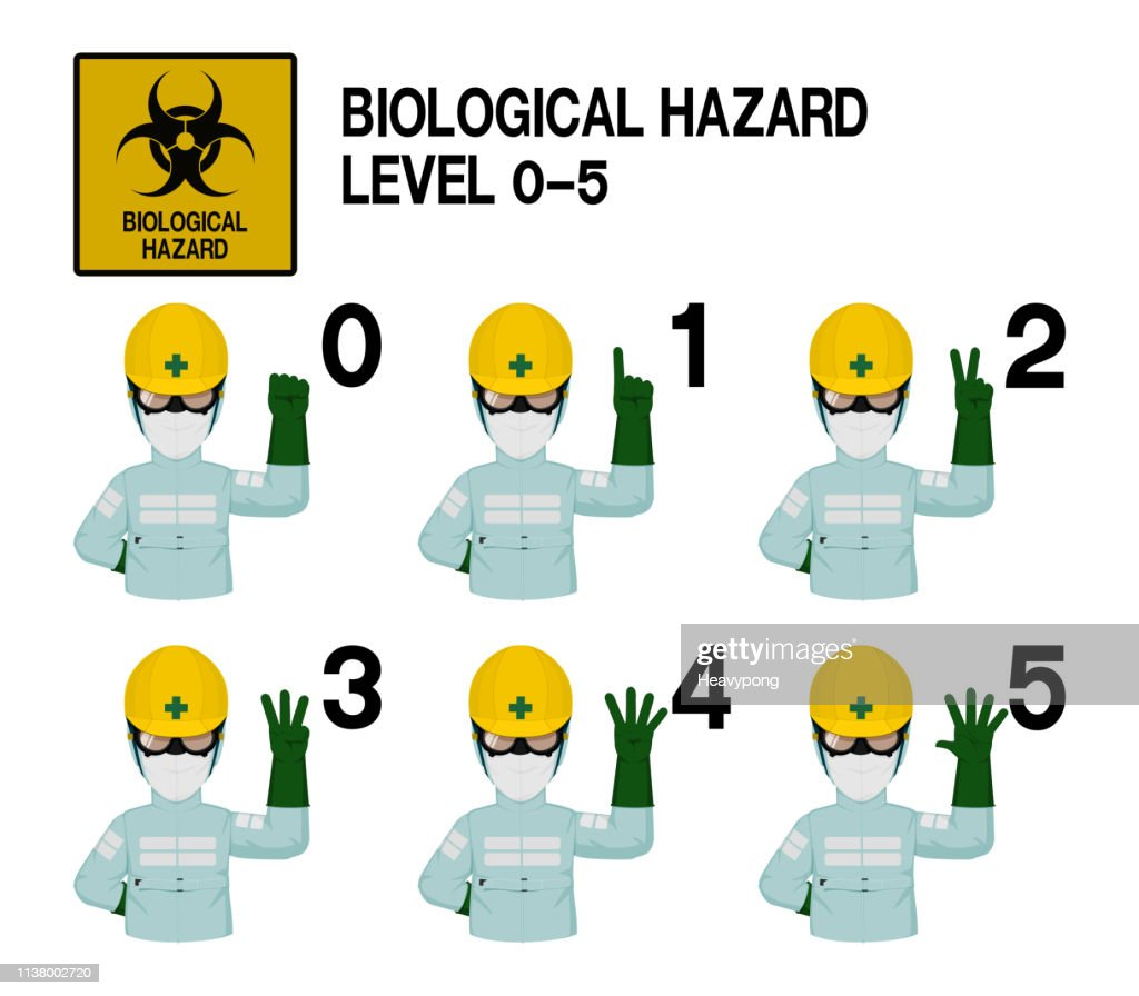Set of industrial worker with Bio Hazard protective suit is gesturing hand sign (0-5)
