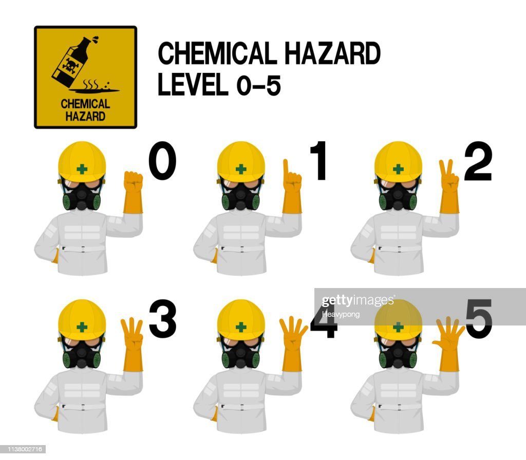 Set of industrial worker with Chemical Hazard protective suit is gesturing hand sign (0-5)