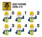 Set of industrial worker with dust mask is gesturing hand sign (0-5)