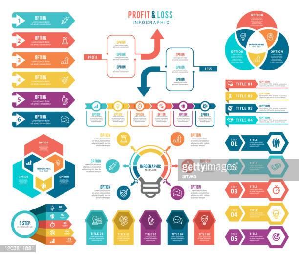illustrazioni stock, clip art, cartoni animati e icone di tendenza di set di elementi infografici ed elementi infografici profitti e perdite. - diagramma di flusso