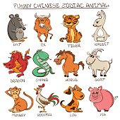 Set of Isolated Chinese Zodiac Animals Signs.
