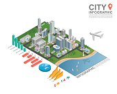 Set of isometric city infographic, vector