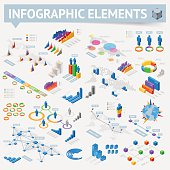 Set of isometric infographics design elements