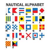 Set of Maritime Signal Flags.