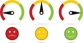 Set of measuring speedometer with emotions, Easy Normal Hard