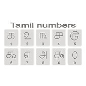 Set of monochrome icons with Tamil numbers