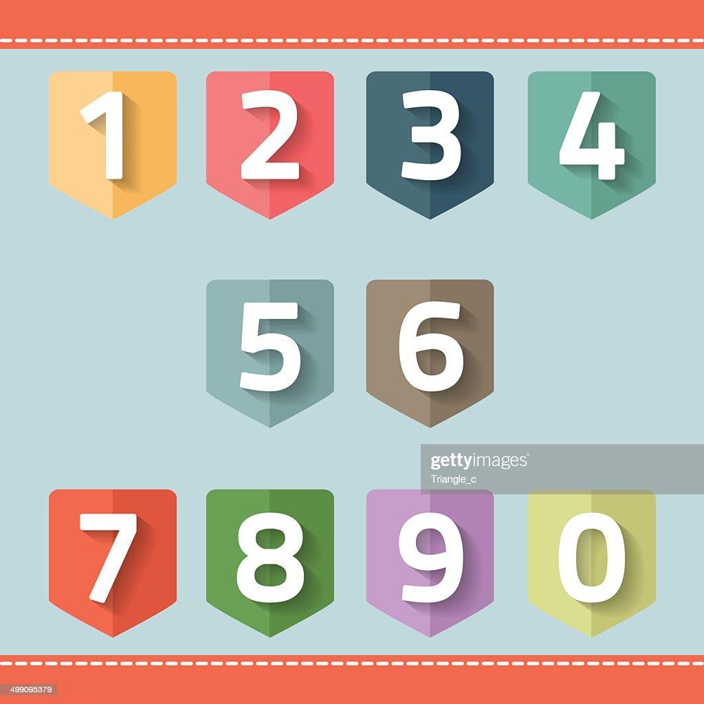 set of number on a flag