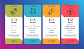 Set of offer tariffs for for cryptocurrency mining. ui ux vector banner for web app. set of pricing table, order, box, button, list with plan for website in flat design