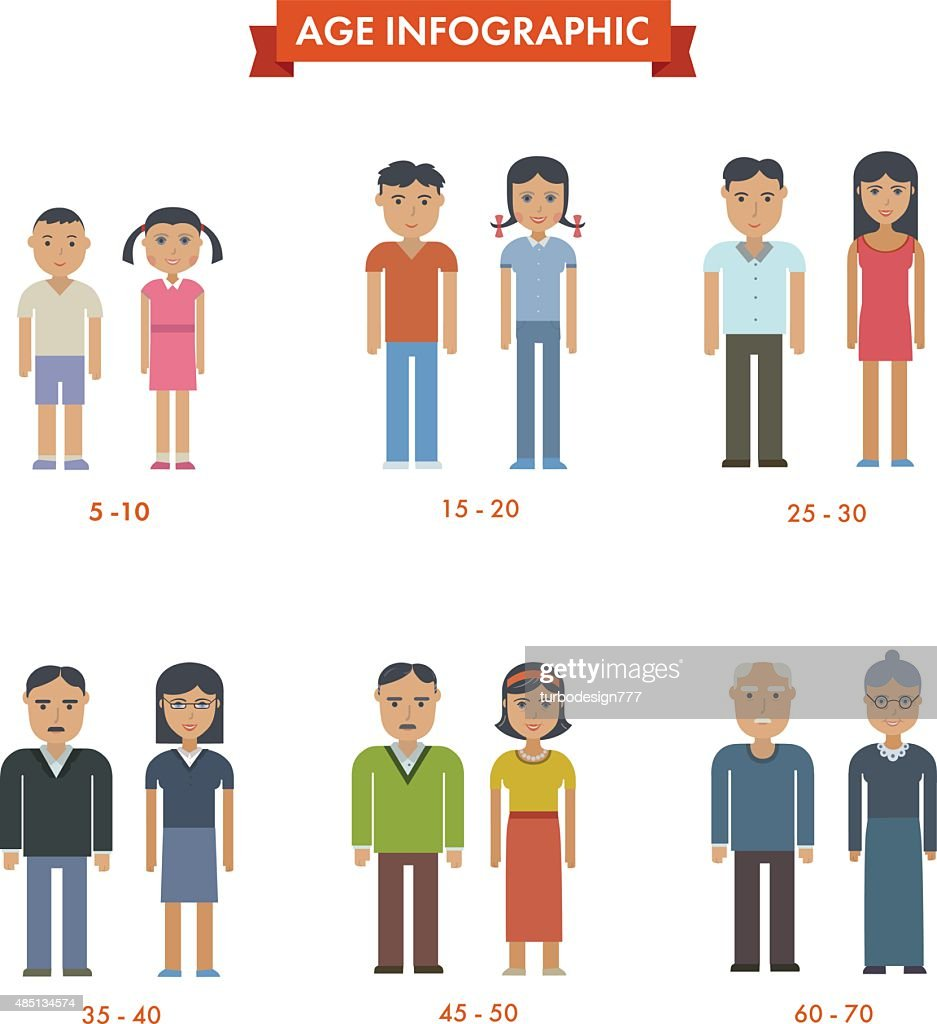 Set of people different generations