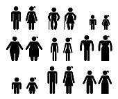 Set of pictograms that represent various kinds of people. Body appearance.