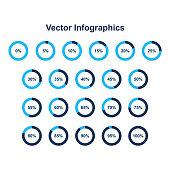 Set of pie chart infographic elements. 0, 5, 10, 15, 20, 25, 30, 35, 40, 45, 50, 55, 60, 65, 70, 75, 80, 85, 90, 95, 100 percent