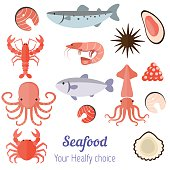Set of seafood products