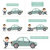 set of step businessman switch the wheels on a car