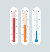 Set of thermometers in flat design.