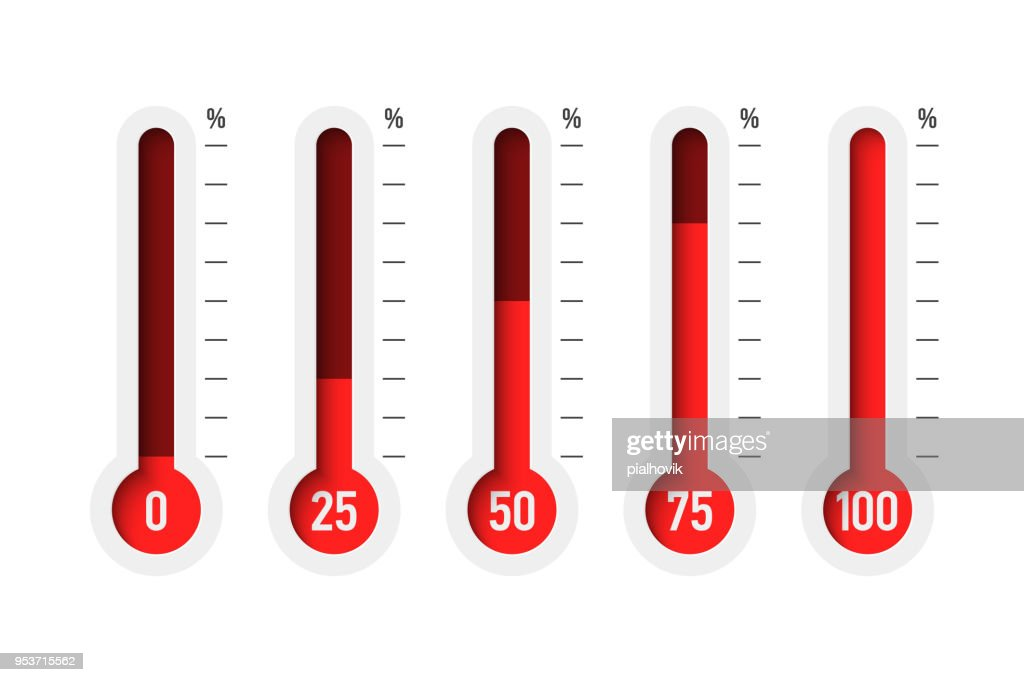 Set of thermometers in percentage with different levels