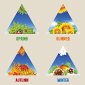 Set of triangular seasonal icons