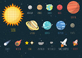 Set of Universe, Solar system planet and space element on universe background. Vector illustration in cartoon style.