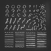 Set of vector brushes and arrows on blackboard