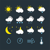 set of vector illustration of modern weather icons