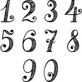 Set Of Vintage Numbers