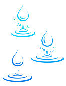 set of water drop icons and splash