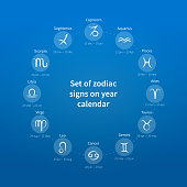 Set of zodiac signs on year calendar