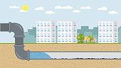 sewerage water system Flat Design