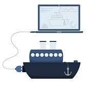 Ship automation using laptop