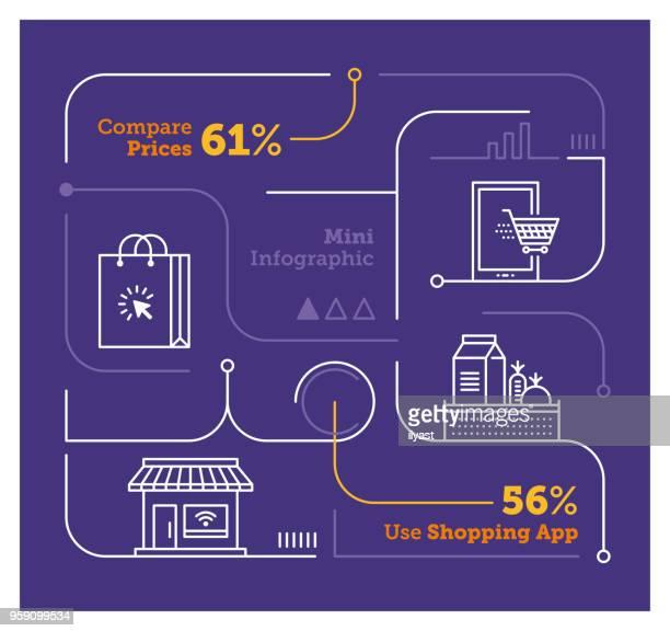 Shopping Mini Infographic