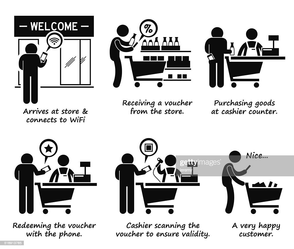 Shopping Store Redeeming Online Voucher Process Step by Step Cliparts