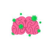 Sick brain. Diseased internal organ. Aching Viruses and bacteria. Human disease. ailing