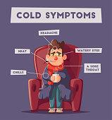 Sick man. Unhappy character. Vector cartoon illustration