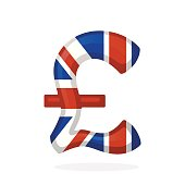 Sign of pound in national flag colors