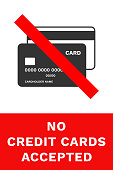 NO CREDIT CARDS ACCEPTED sign. Vector