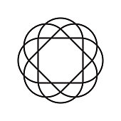 Sign wreath of lines, the scope of the family, health, education
