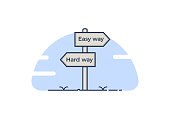 Signpost concept with 2 path choices - the easy way or the hard way.