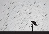 A silhouette of a man holding an umbrella in the rain